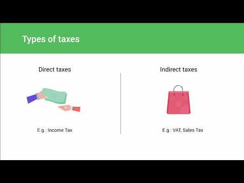Basics of VAT for KSA | Zoho Books