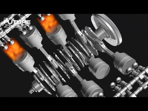 Future Fuels Part 1 - Internal Combustion Engine