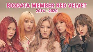 Biodata Profil Lengkap Red Velvet
