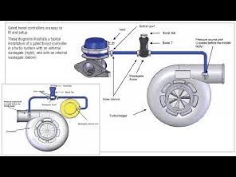 WASTESGATE.!!! como conectar regulador manual de wastesgate