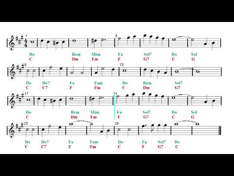 White Christmas - Christmas song (Eb Sheet music - Guitar chords)