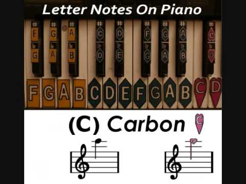 Musical Periodic Table Of Elements for Chemistry Video.wmv