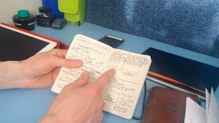 2015 Pocket Planner Progress! Moleskine Diary Update