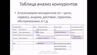 Контекстная реклама: Яндекс.Директ и Google Adwords - Анализ конкурентов(Контекстная реклама: Яндекс.Директ и Google Adwords - Анализ конкурентов., 2014-09-05T06:15:21.000Z)