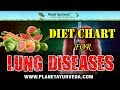 Diet Chart for Lung Diseases | Foods To Be Avoided & Recommended