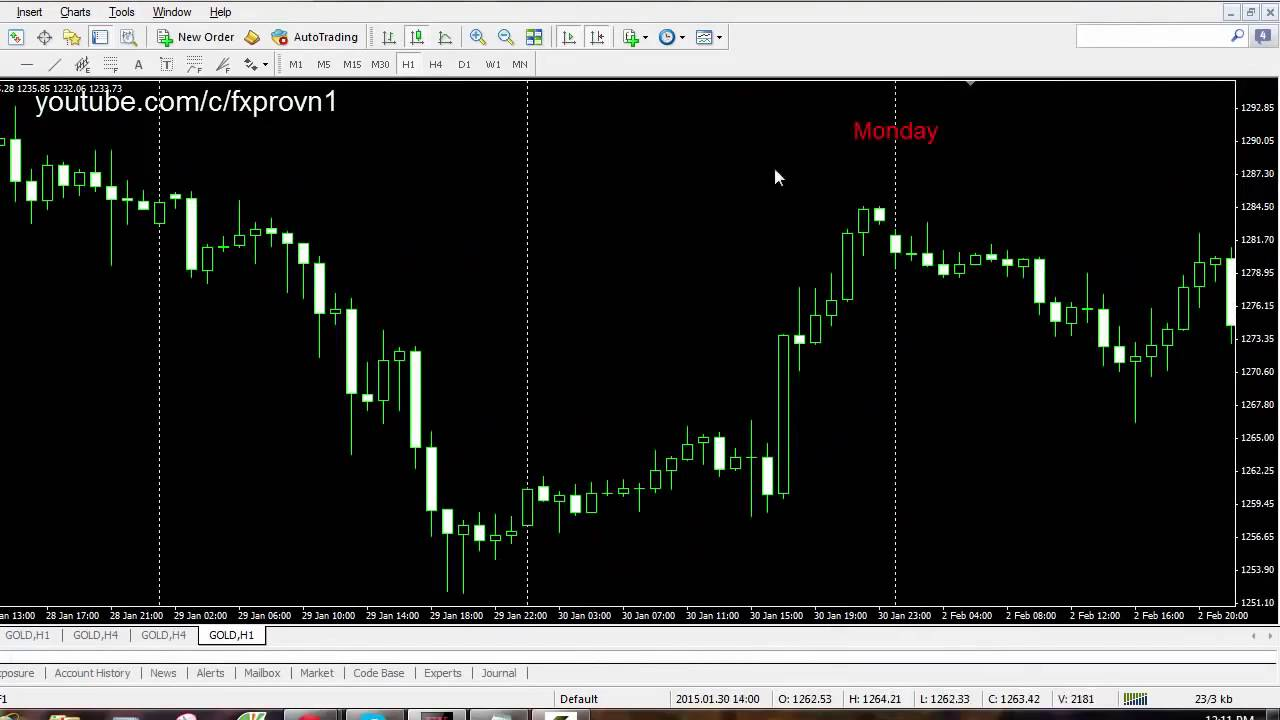 Trading without indicators pdf