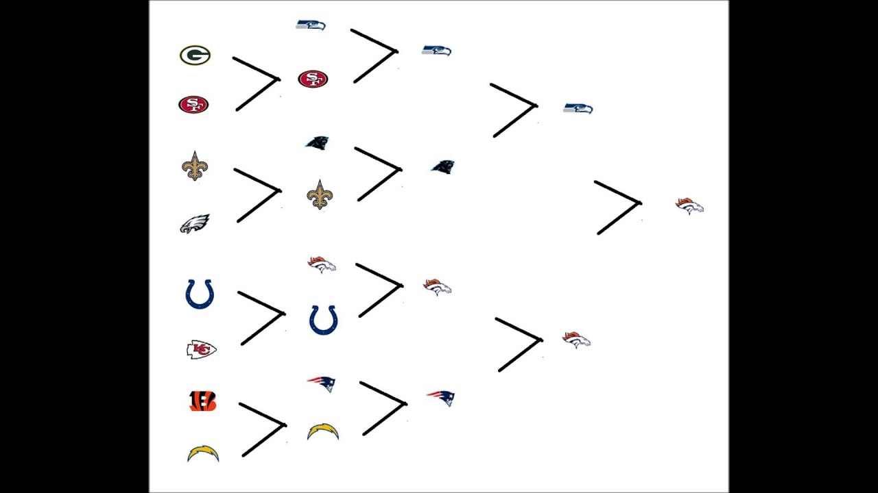 Super Bowl 48 Prediction Seahawks Vs Broncos For Real This Time