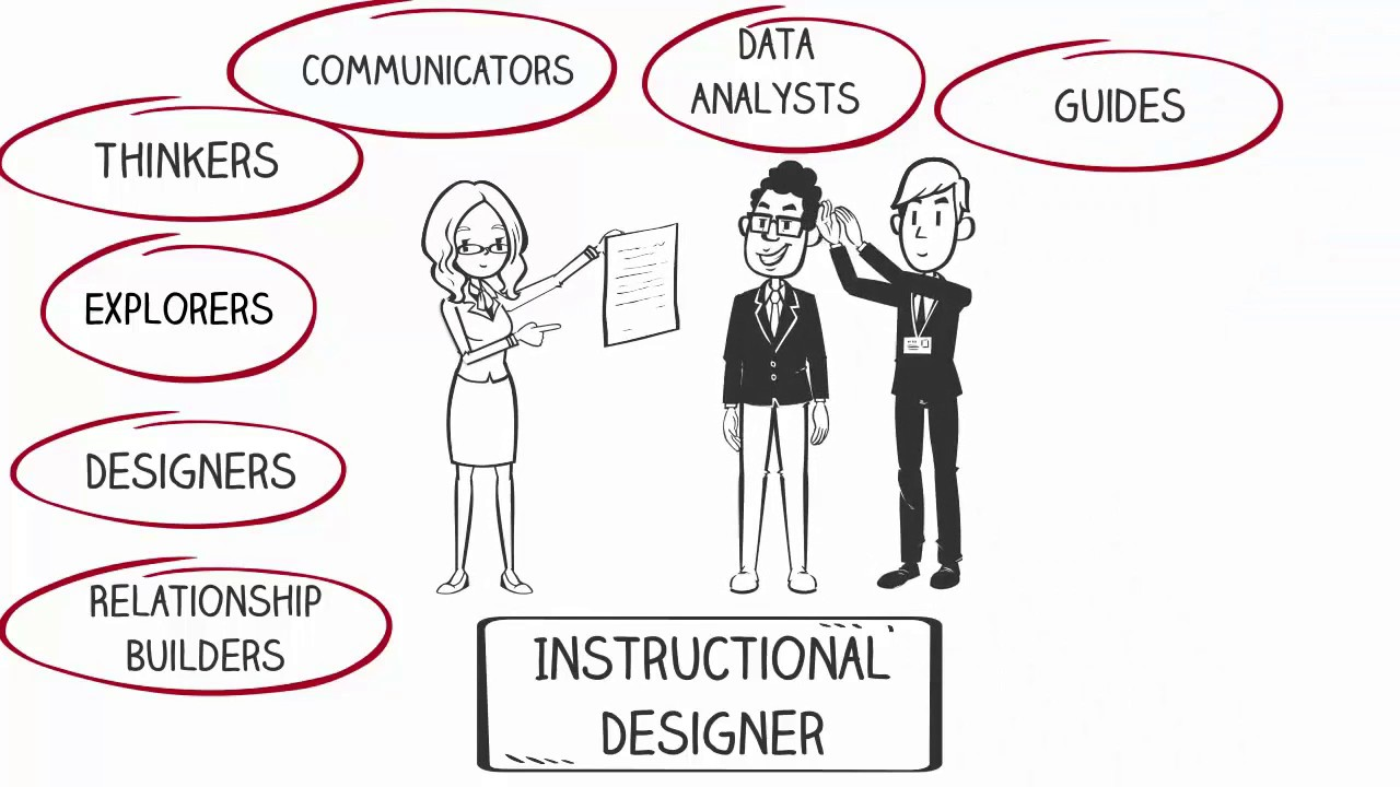 What Does An Instructional Designer Do Youtube