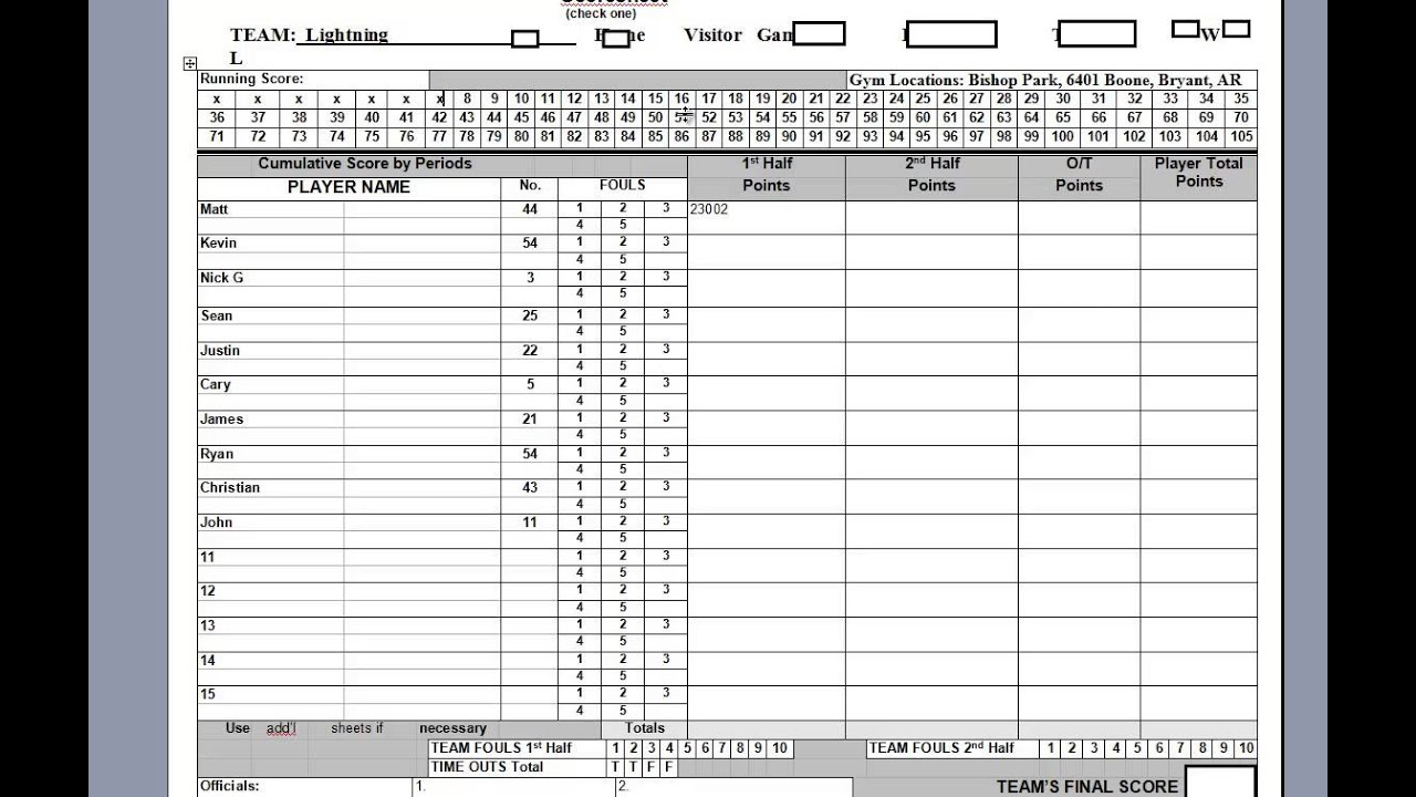 graphic regarding Printable Basketball Scorebook Sheets referred to as Preserving the Basketball Scorebook