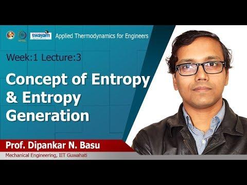 Lec 3: Concept Of Entropy & Entropy Generation