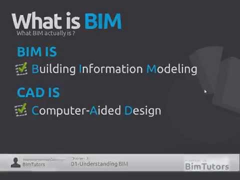 شرح تقنية bim بالتفصيل