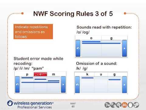 NWF - Nonsense Word Fluency
