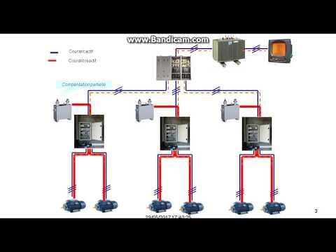 4 solutions pour l'économie de l'énergie électrique_partie01