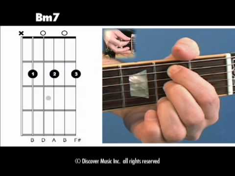 Guitar Chord: Open Bm7 - YouTube