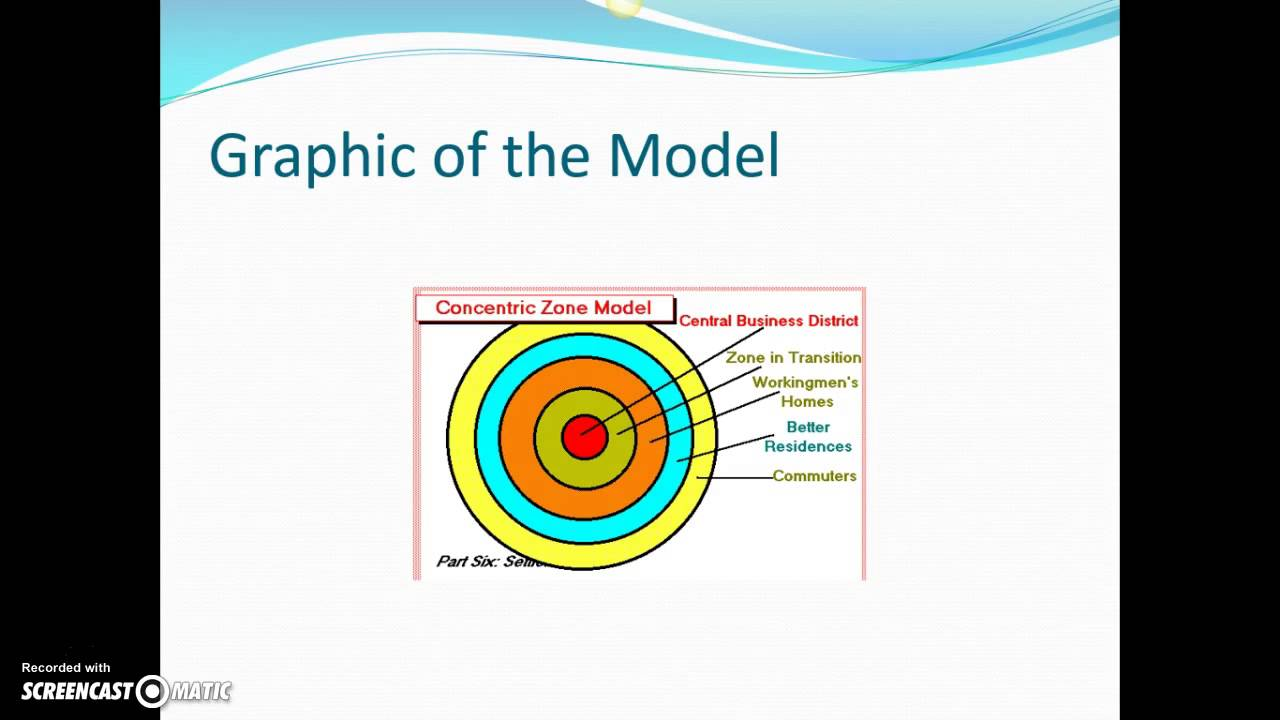 concentric zone Definitions of concentric zone model, synonyms, antonyms, derivatives of concentric zone model, analogical dictionary of concentric zone model (english.