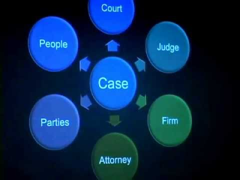 CodeX | Assisted Decision Making: Big Data and the Law