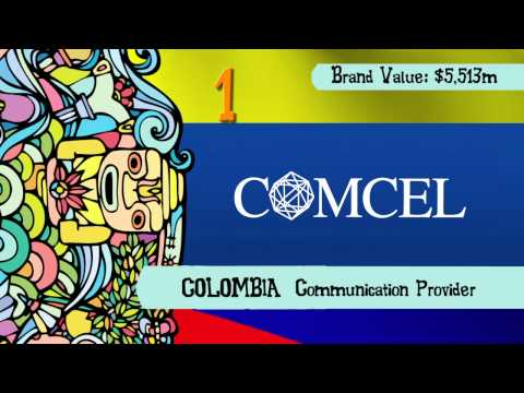 BrandZ Top 50 Latin American Brands 2012 - Colombia