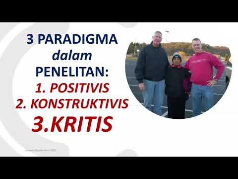 FILSAFAT ILMU 22 (Dr.Sumadi): 3 Paradigma Penelitian: Positivis, Konstruktivis, dan Kritis