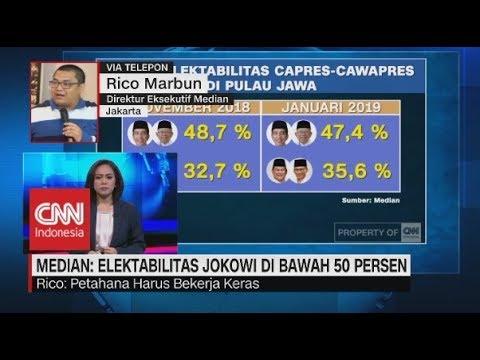 Median: Kesimpulan Sementara, Manuver Politik Ke Prabowo-Sandi Terasa Di Pulau Jawa