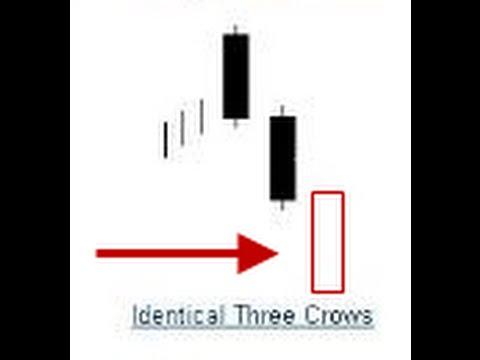 Cara mudah profit trading forex