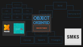 Object Oriented Programming 3 - Inheritance