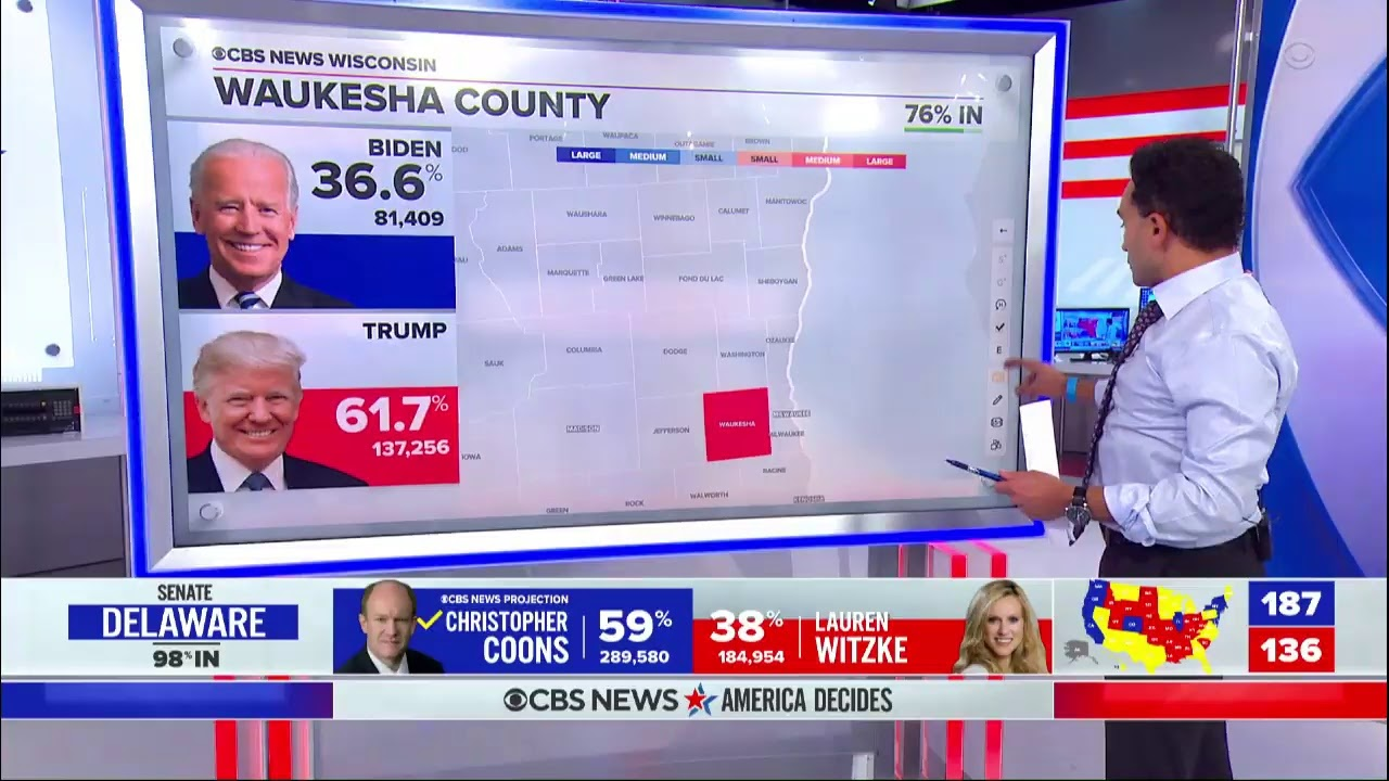 CBS News 2020 election coverage