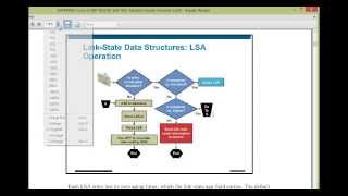 OSPF working and concepts detail CCNP in Hindi (V-32)