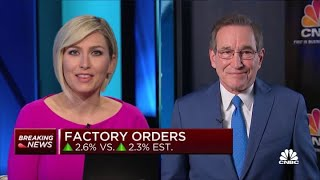 Factory orders up 2.6%, vs 2.3% estimate