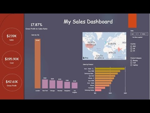 Power BI Template - Dark Background with KPI Circles