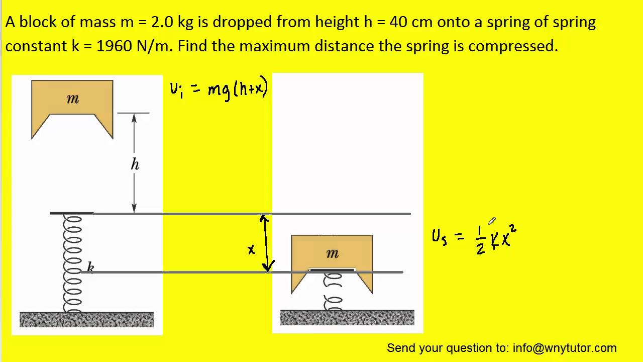 A block of mass m 2.0 kg is dropped from height h=40 cm ...