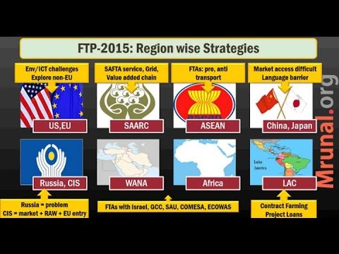 L6/P3: Foreign Trade Policy 2015: Region wise strategy for US,EU,China,Russia