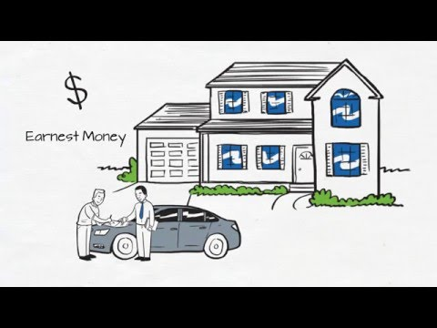 How Does a Real Estate Transaction Work? Whiteboard Explainer