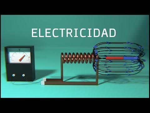 Como Funciona un Generador Electrico ⚡ Como se Genera la Electricidad