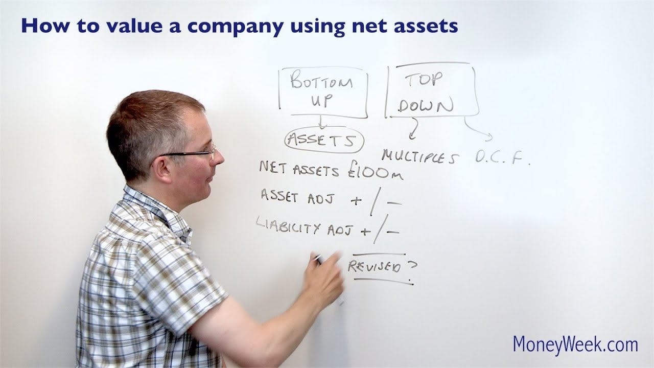 How to value a company using net assets MoneyWeek Investment