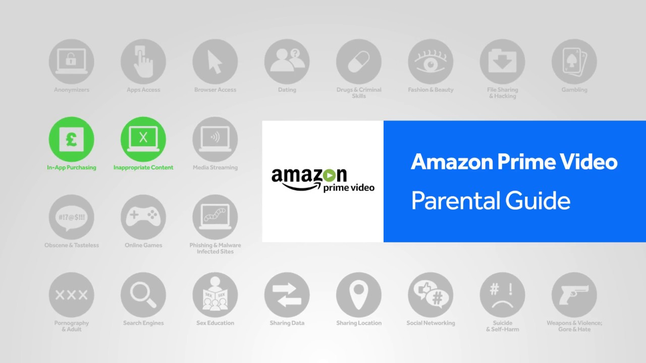 Amazon Prime parental controls step-by-step guide | Internet Matters