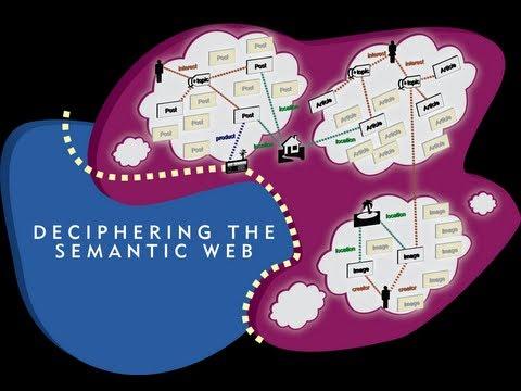 Deciphering the Semantic Web