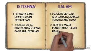 Perbezaan Istishna dan salam