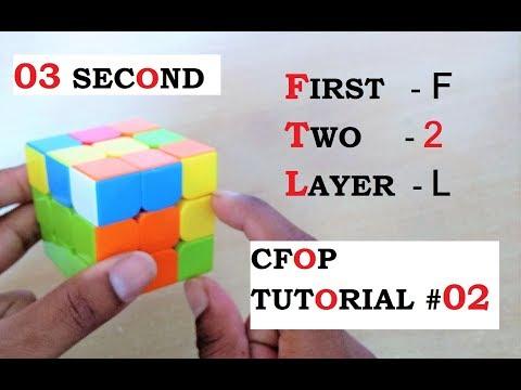 """Intuitive F2L For Beginner""! [CFOP TUTORIAL *2nd*]"