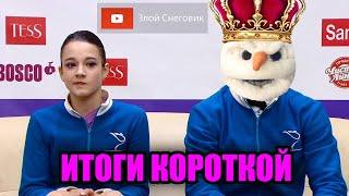ИТОГИ КОРОТКОЙ ПРОГРАММЫ Пары Юниоры Кубок России 2020 Пятый Этап