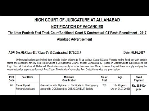 highcourt Allahabad Recruitment 2017 for 4 post