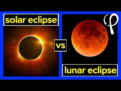 Lunar Eclipse Preschool Crafts