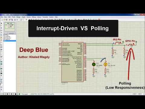 Interrupts In PIC Microcontrollers – Embedded Systems