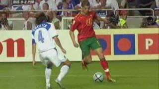 Cristiano Ronaldo & Bomfunk MC