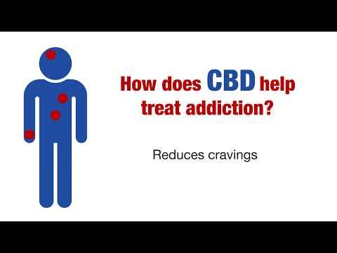 CBD In the Treatment of Addiction - CBD Wellness Guide