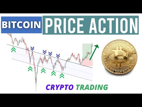 15 Minute Bitcoin Trading Strategy: Mastering The Scalper's Way | Price Action Trading | Pro Trader