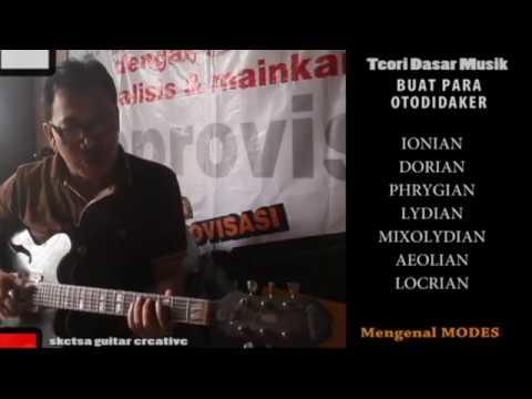 Image Result For Teori Belajar Musik