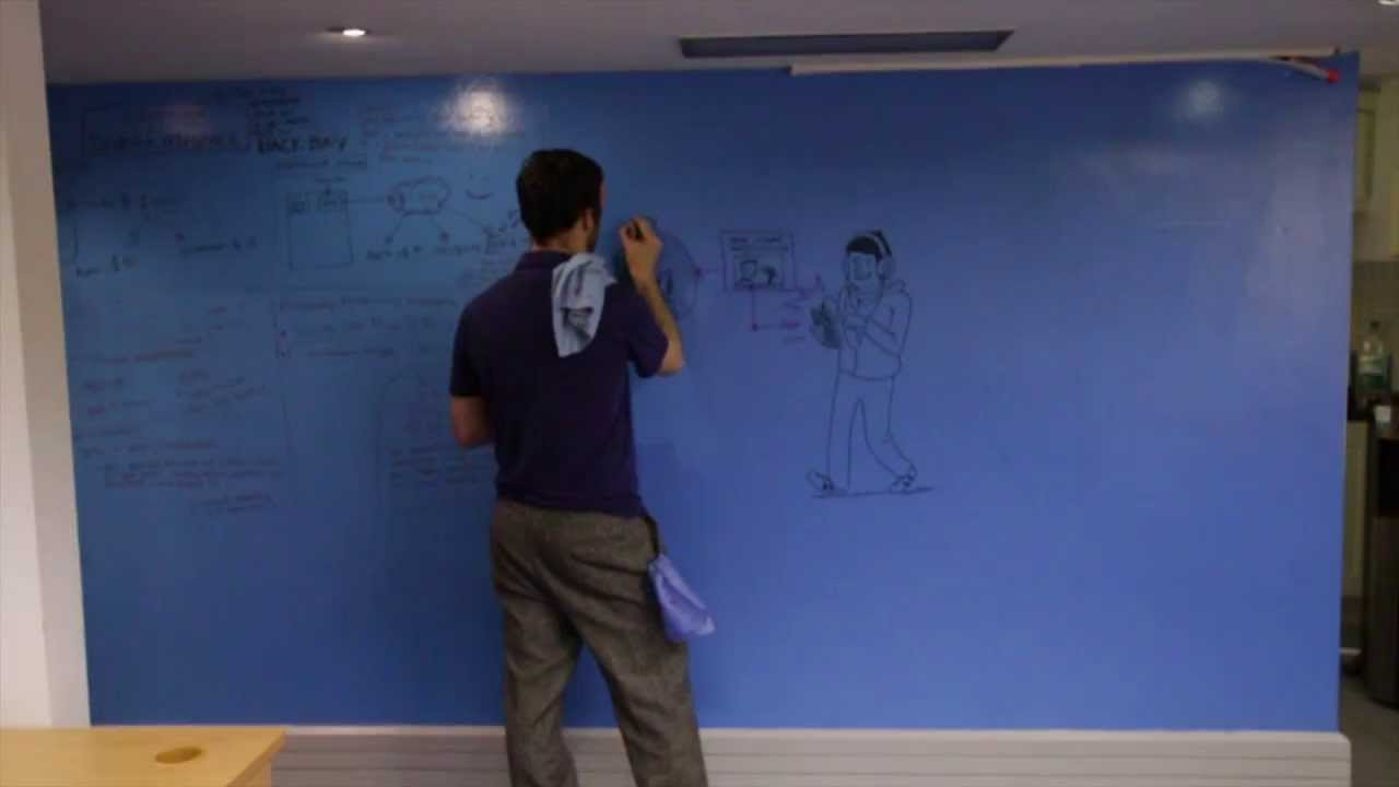 Clear smart wall paint in use whiteboard paint for Remarkable whiteboard paint reviews