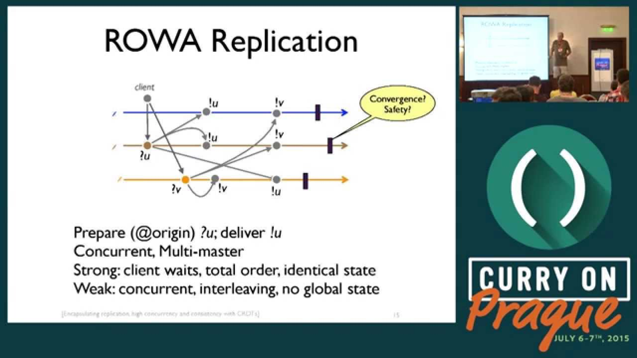 Marc Shapiro - Encapsulating replication, high concurrency and consistency with CRDTs - Curry On