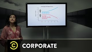 Corporate - The Well-Being of Our Employees thumbnail
