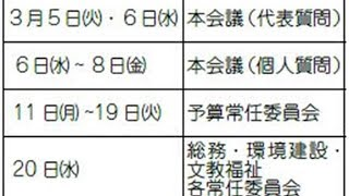 【ハンドボール高校選抜女子3回戦】水海道第二が横浜平沼に大きく点差をつけて勝利